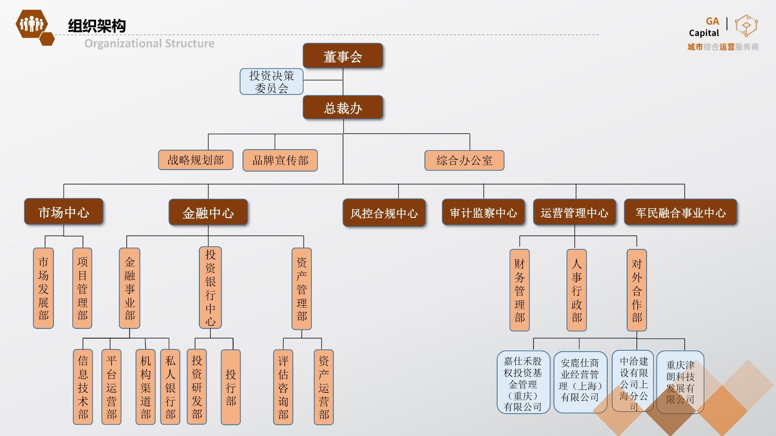 嘉仕禾资本公司介绍2019年5月7日---官网用-8.jpg