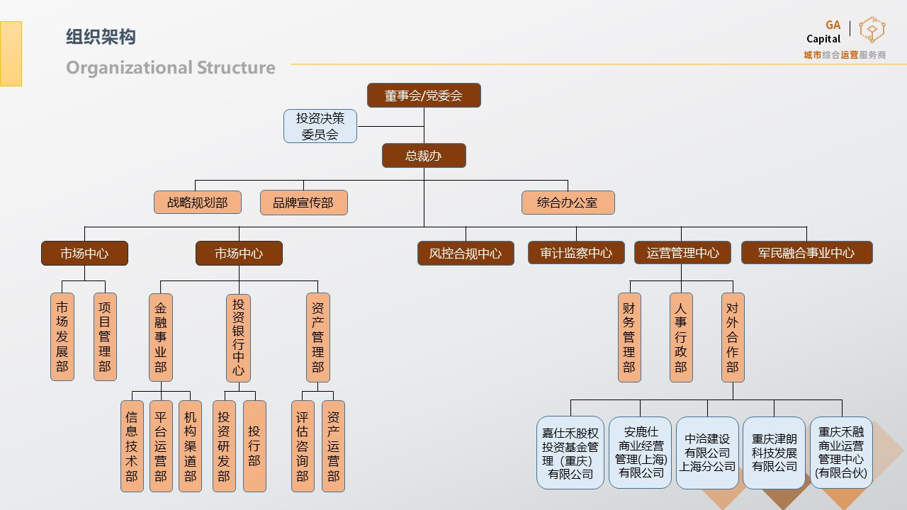 (修19)嘉仕禾资本公司介绍2019年09月17日.jpg