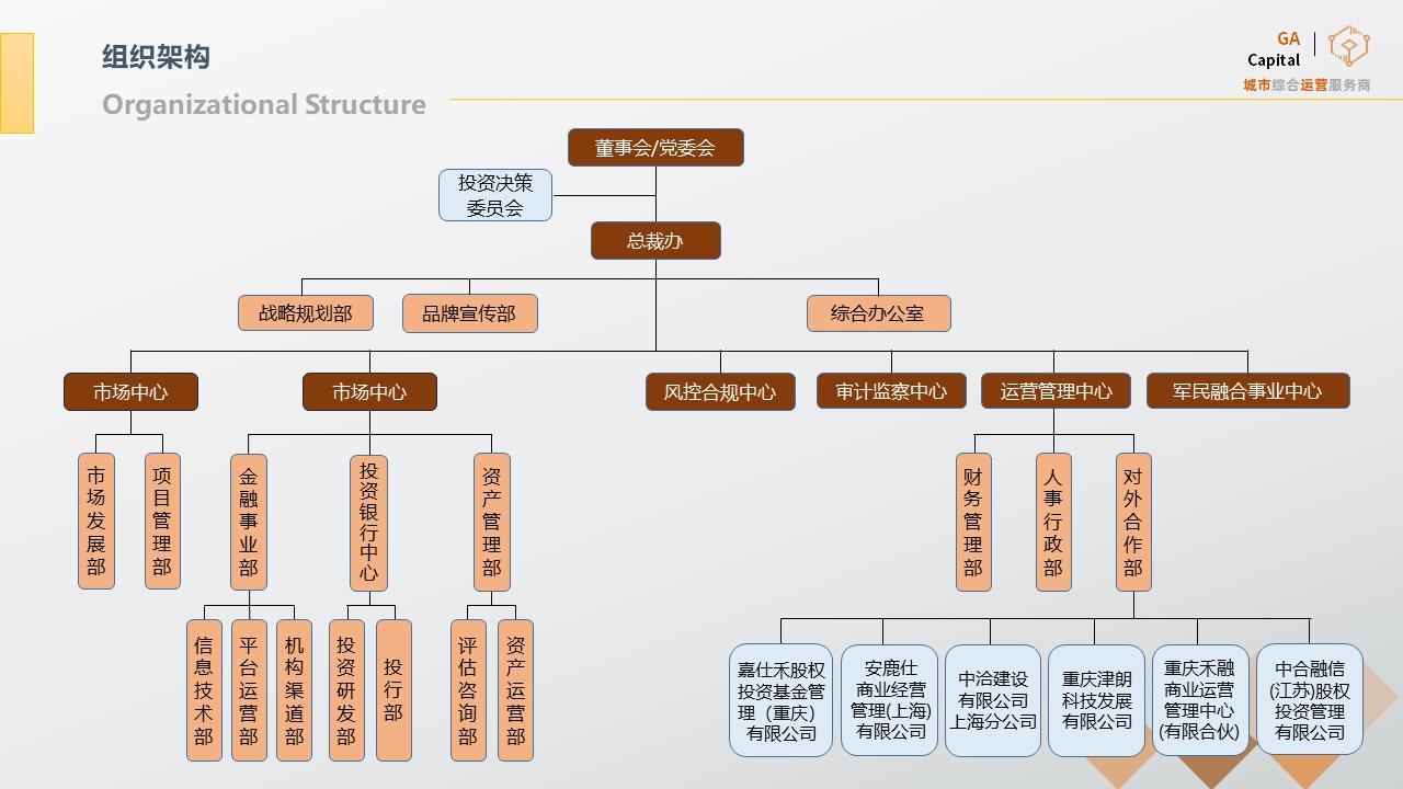 (修20)嘉仕禾资本公司介绍2019年12月27日-1.jpg